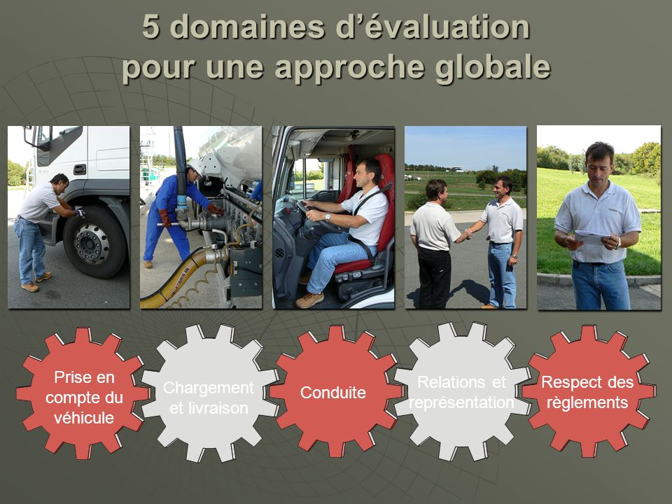 5 domaines d'évaluation pour une approche globale