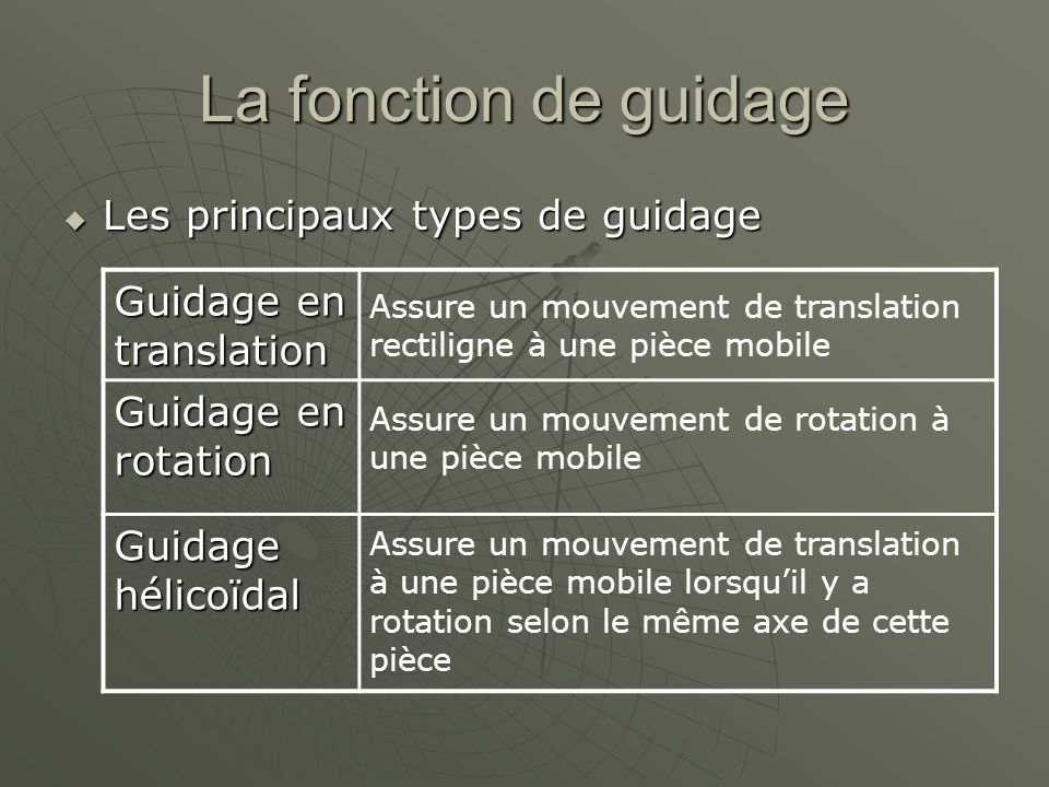La fonction de guidage Guidage en translation