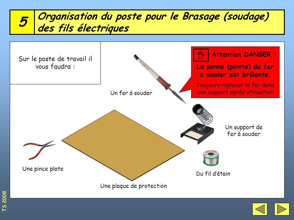 Organisation du poste pour le Brasage (soudage) des fils électriques