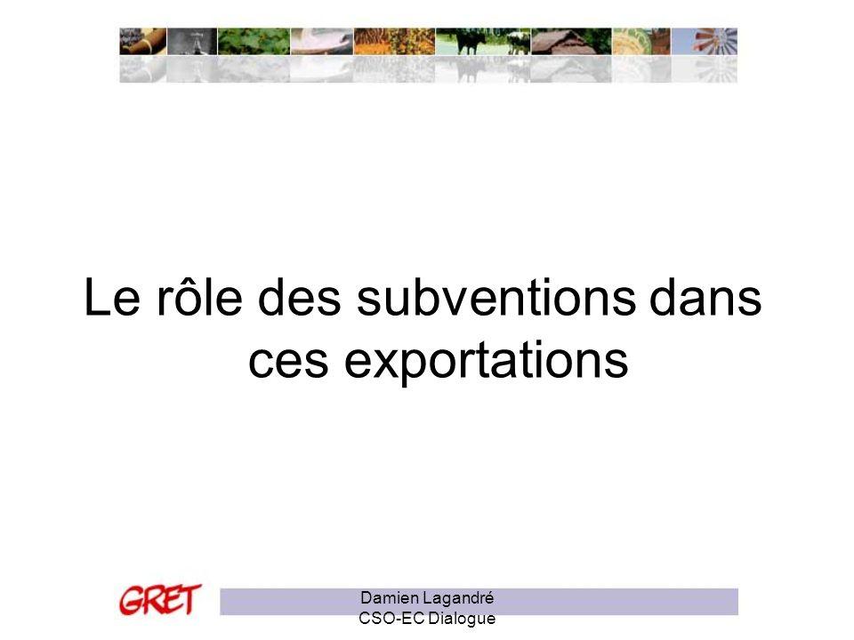 Le rôle des subventions dans ces exportations