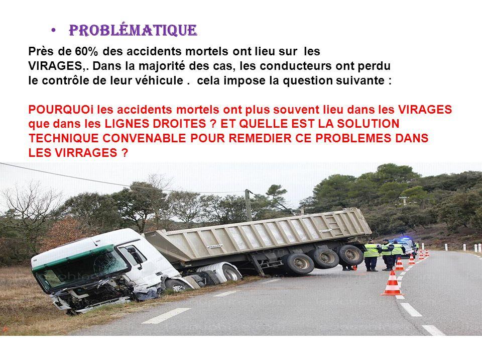 problématique Près de 60% des accidents mortels ont lieu sur les
