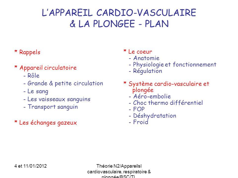 L'APPAREIL CARDIO-VASCULAIRE & LA PLONGEE - PLAN