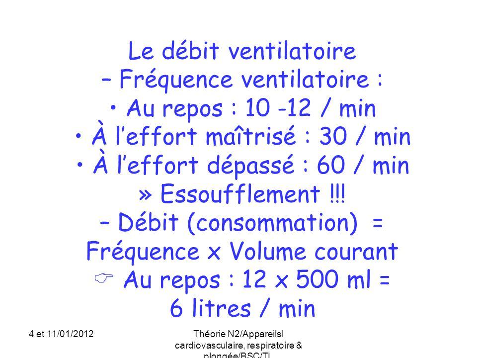 – Fréquence ventilatoire : • Au repos : 10 -12 / min