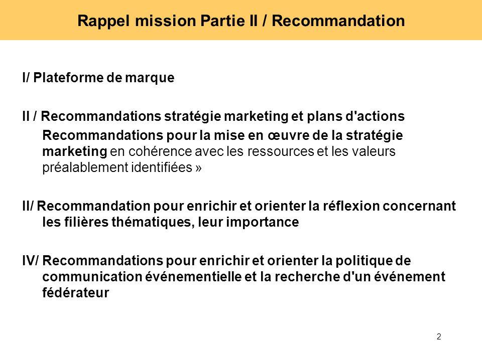 Rappel mission Partie II / Recommandation