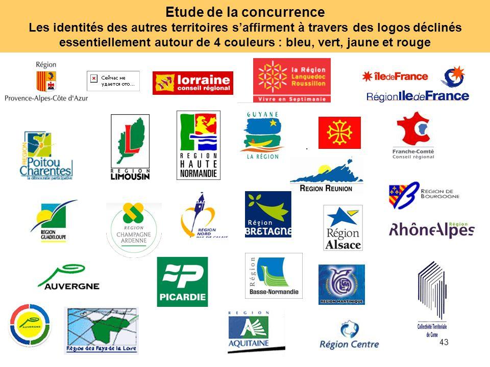 Etude de la concurrence Les identités des autres territoires s'affirment à travers des logos déclinés essentiellement autour de 4 couleurs : bleu, vert, jaune et rouge