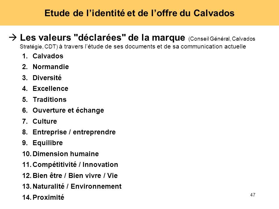 Etude de l'identité et de l'offre du Calvados