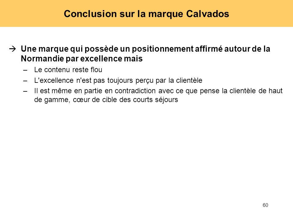 Conclusion sur la marque Calvados