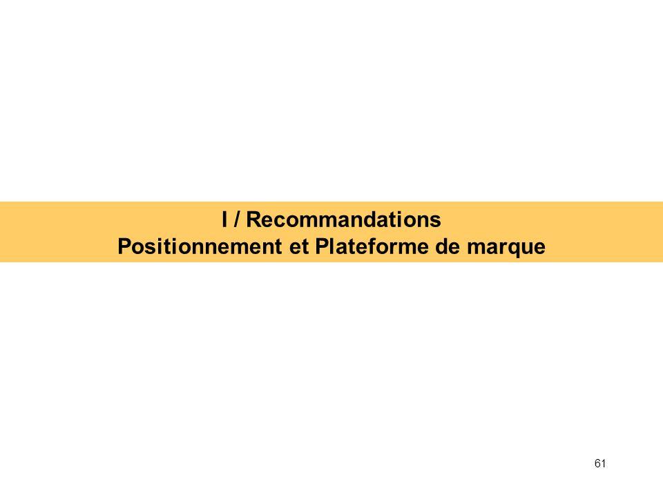 I / Recommandations Positionnement et Plateforme de marque