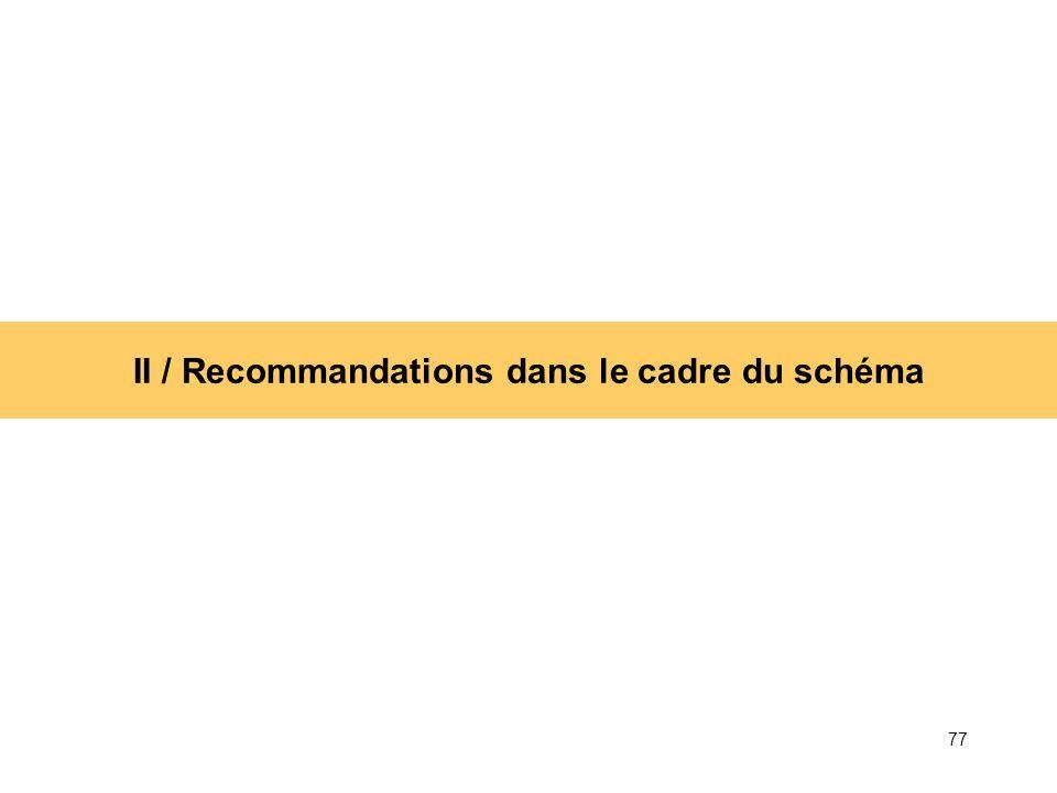 II / Recommandations dans le cadre du schéma