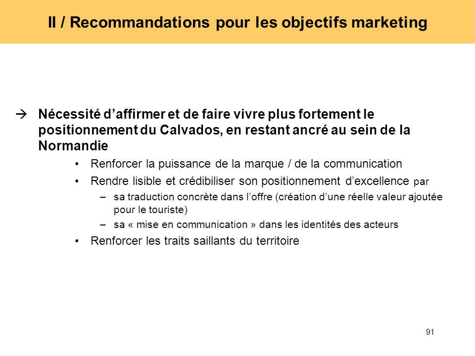 II / Recommandations pour les objectifs marketing
