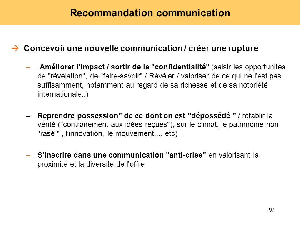 Recommandation communication