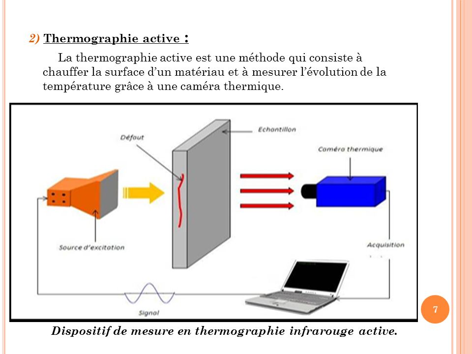 La Thermographie Infrarouge Ppt Video Online T 233 L 233 Charger