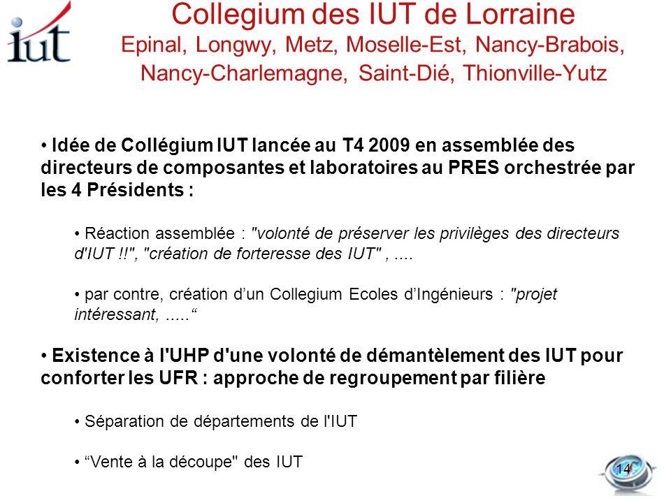 Collegium des IUT de Lorraine Epinal, Longwy, Metz, Moselle-Est, Nancy-Brabois, Nancy-Charlemagne, Saint-Dié, Thionville-Yutz