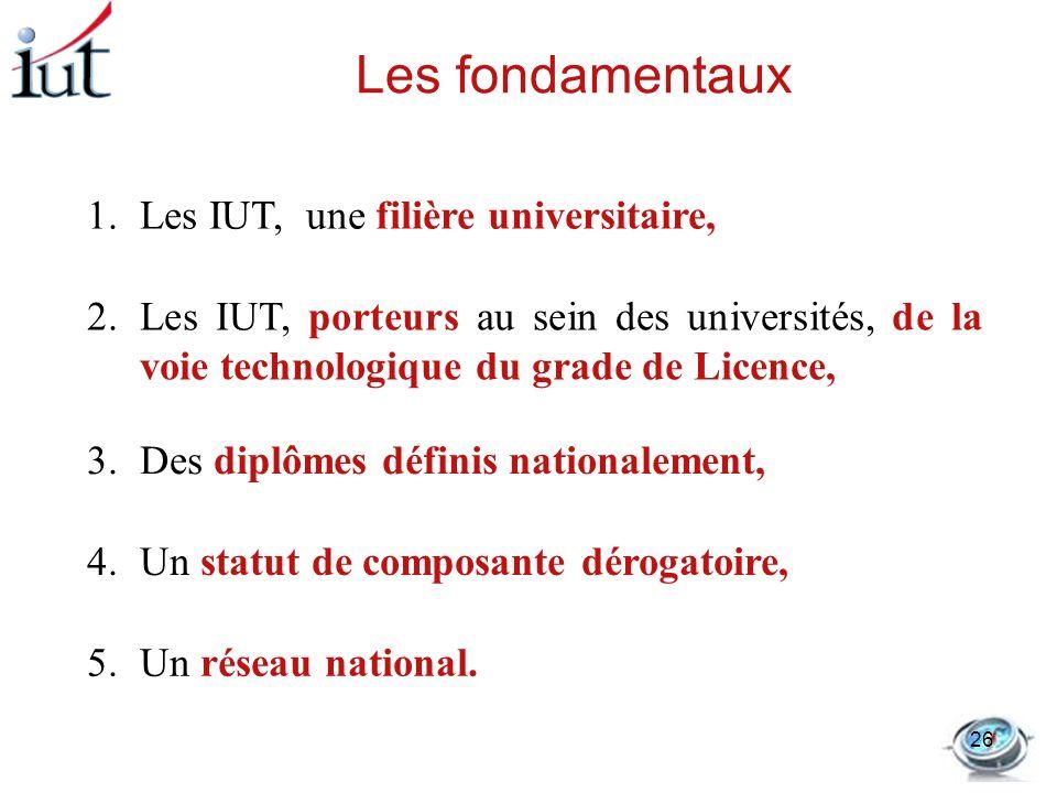 Les fondamentaux Les IUT, une filière universitaire,