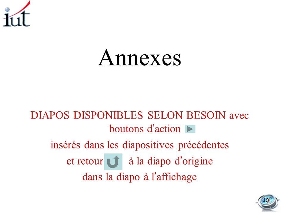 Annexes DIAPOS DISPONIBLES SELON BESOIN avec boutons d'action