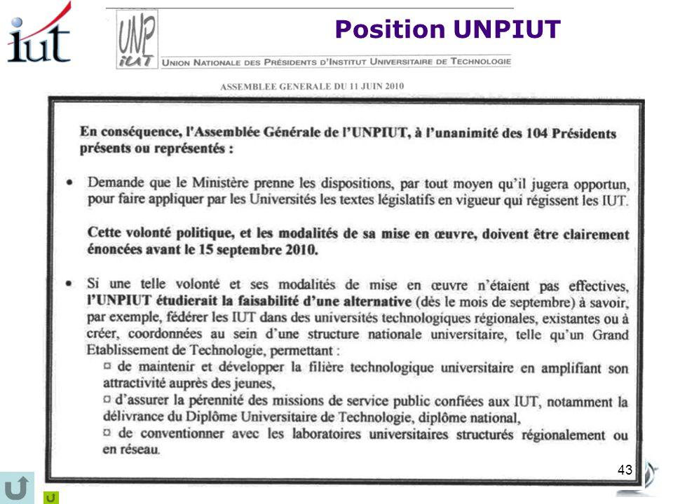 Position UNPIUT