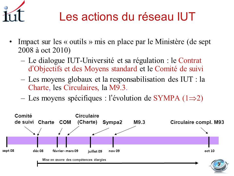 Les actions du réseau IUT
