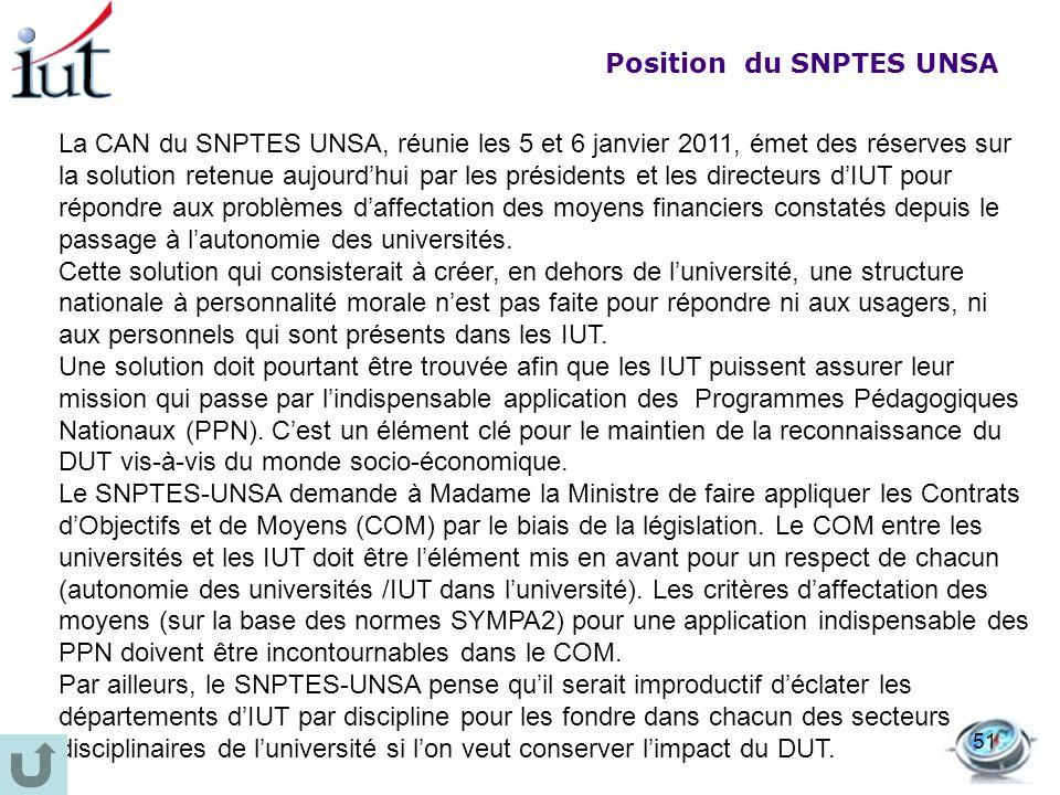 Position du SNPTES UNSA