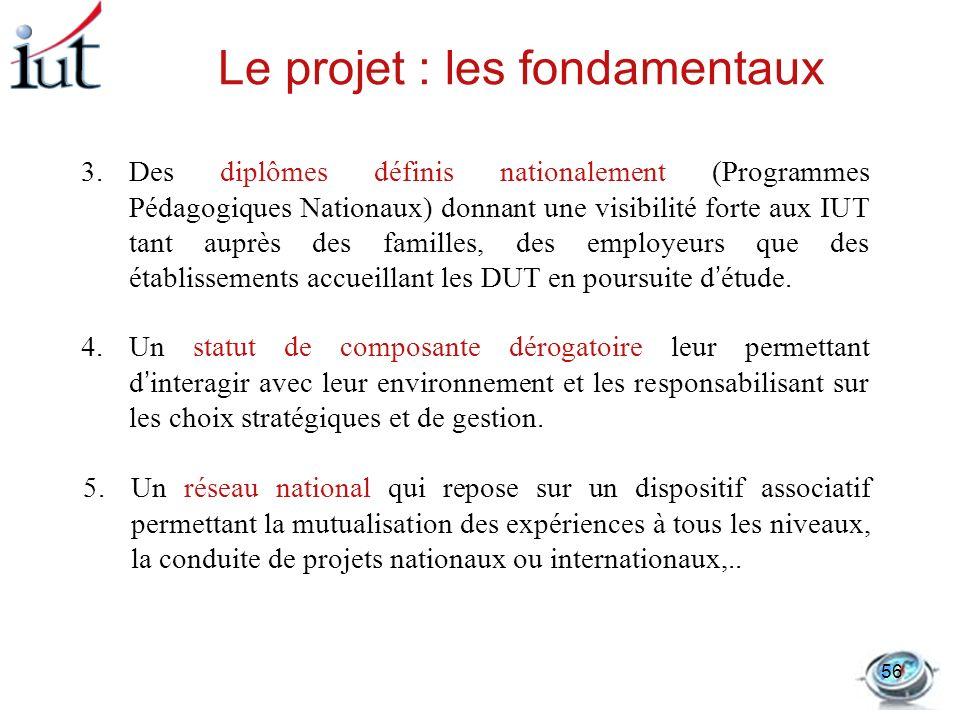 Le projet : les fondamentaux