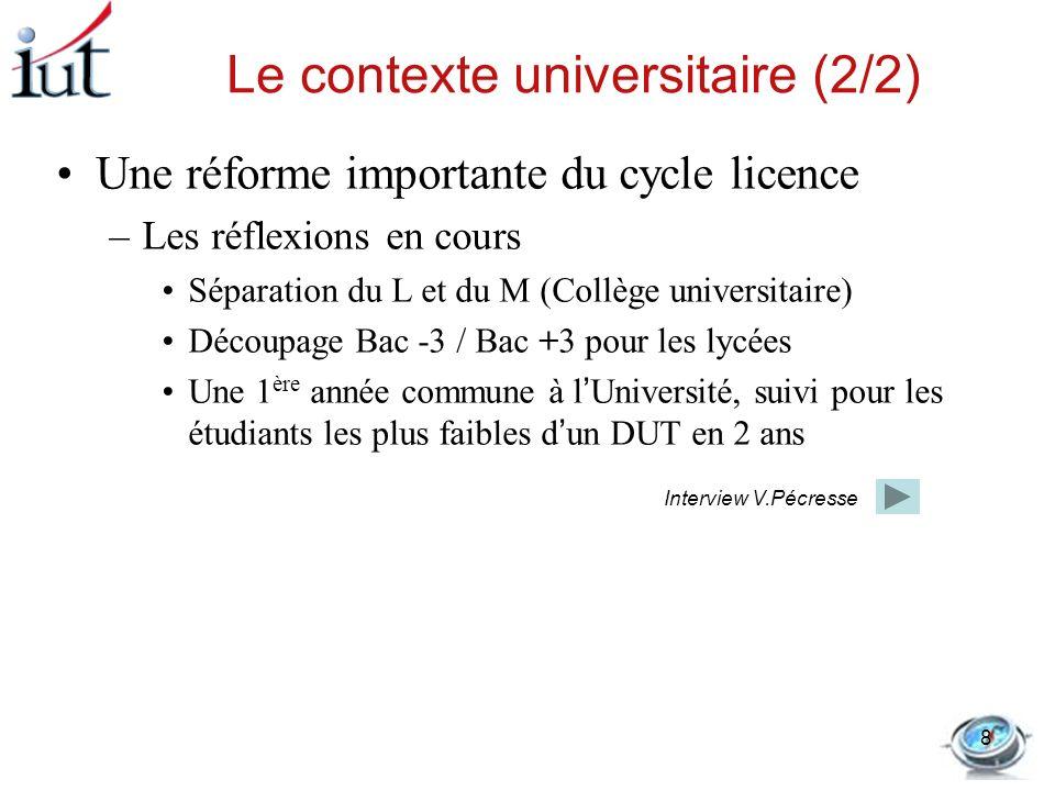 Le contexte universitaire (2/2)