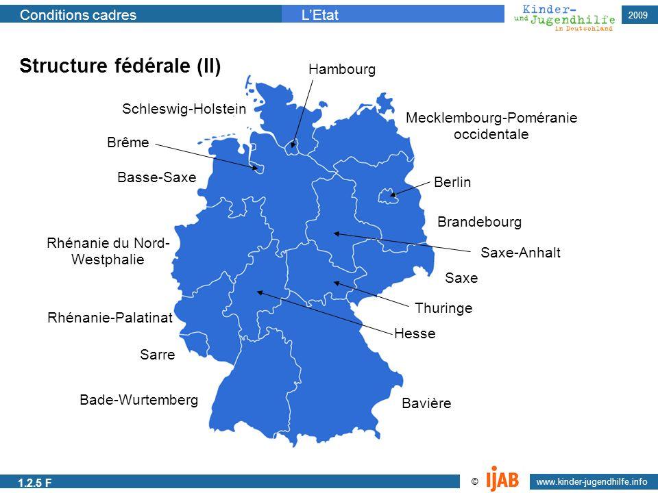Structure fédérale (II)