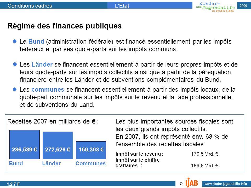 Régime des finances publiques