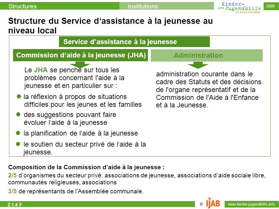 Structure du Service d'assistance à la jeunesse au niveau local