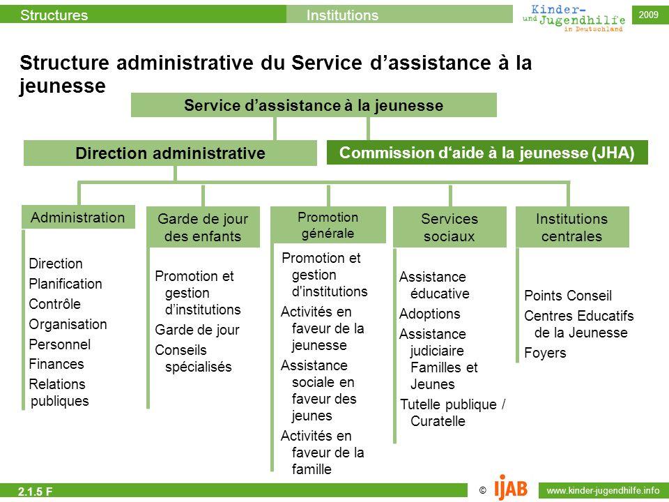 Service d'assistance à la jeunesse