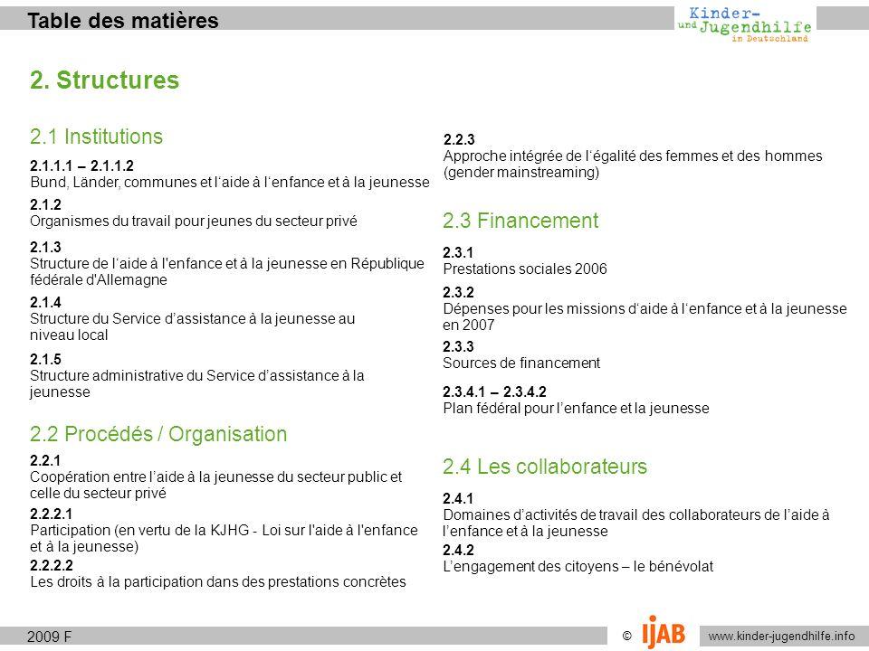 2. Structures Table des matières 2.1 Institutions 2.3 Financement