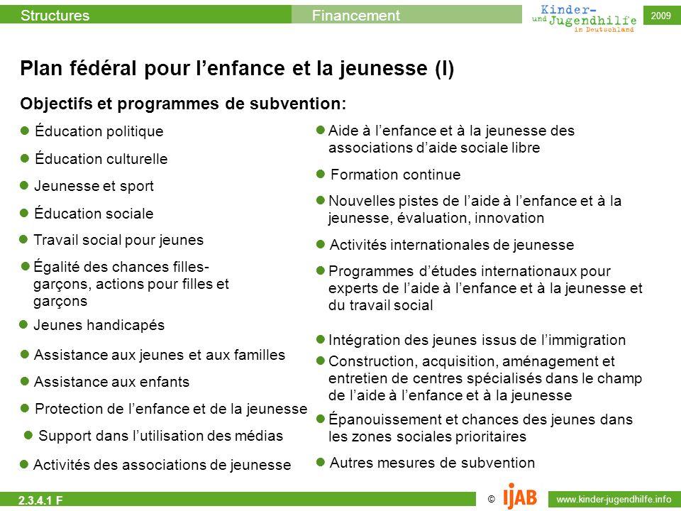 Plan fédéral pour l'enfance et la jeunesse (I)