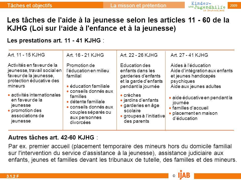 Les tâches de l aide à la jeunesse selon les articles 11 - 60 de la KJHG (Loi sur l'aide à l enfance et à la jeunesse)