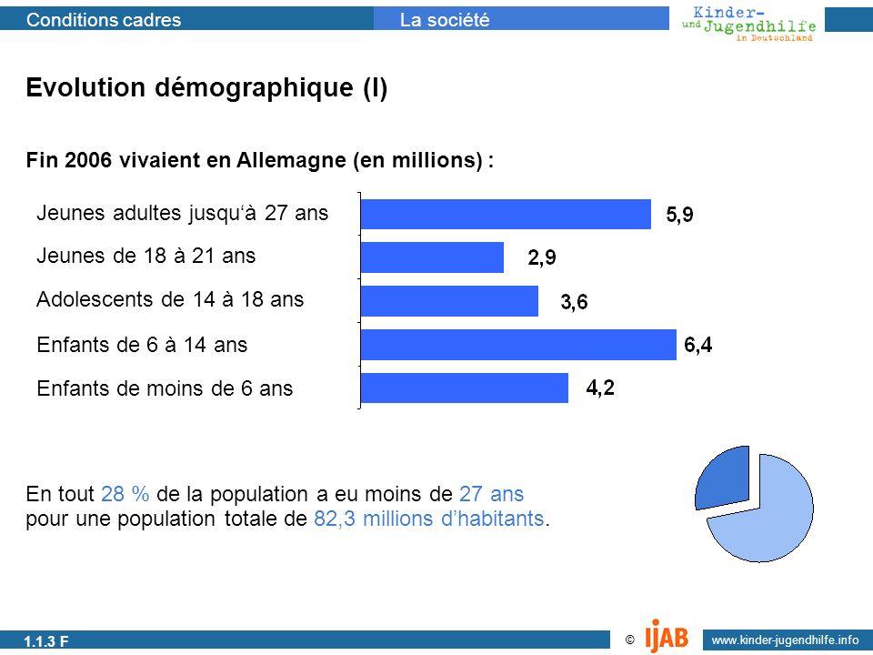 Evolution démographique (I)