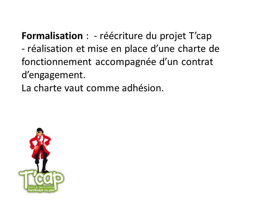 Formalisation : - réécriture du projet T'cap - réalisation et mise en place d'une charte de fonctionnement accompagnée d'un contrat d'engagement.
