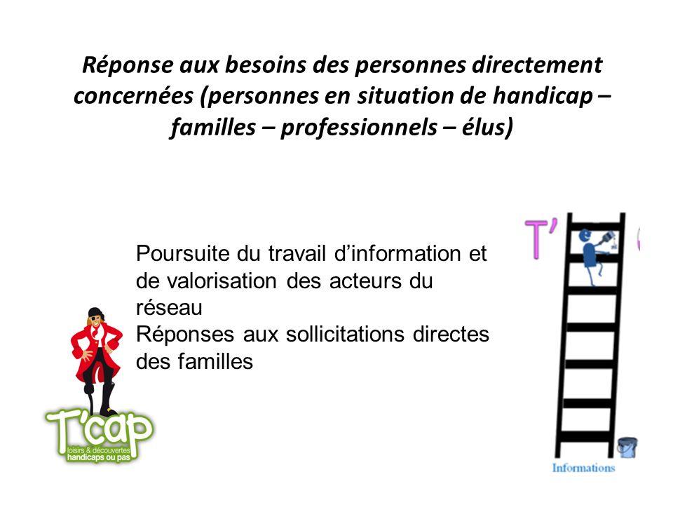 Réponse aux besoins des personnes directement concernées (personnes en situation de handicap – familles – professionnels – élus)