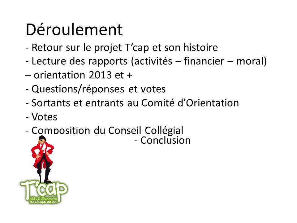 Déroulement - Retour sur le projet T'cap et son histoire - Lecture des rapports (activités – financier – moral) – orientation 2013 et + - Questions/réponses et votes - Sortants et entrants au Comité d'Orientation - Votes - Composition du Conseil Collégial -