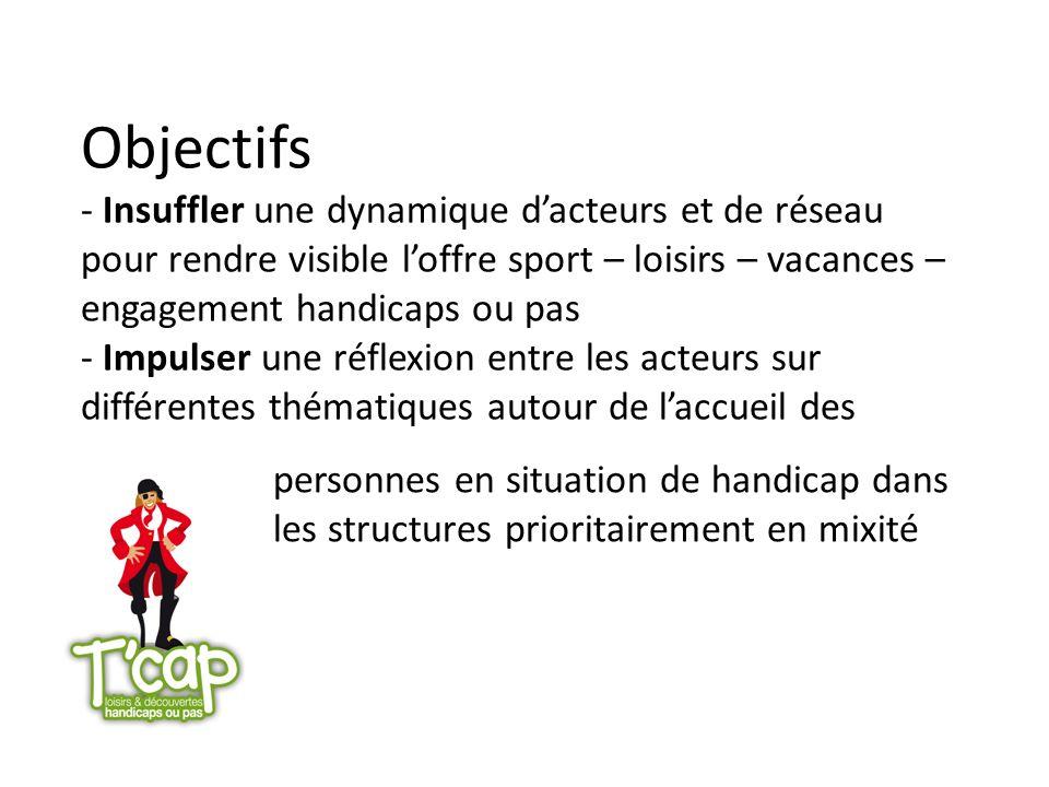 Objectifs - Insuffler une dynamique d'acteurs et de réseau pour rendre visible l'offre sport – loisirs – vacances – engagement handicaps ou pas - Impulser une réflexion entre les acteurs sur différentes thématiques autour de l'accueil des