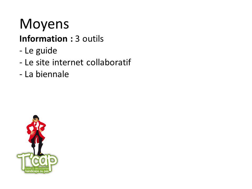Moyens Information : 3 outils - Le guide - Le site internet collaboratif - La biennale