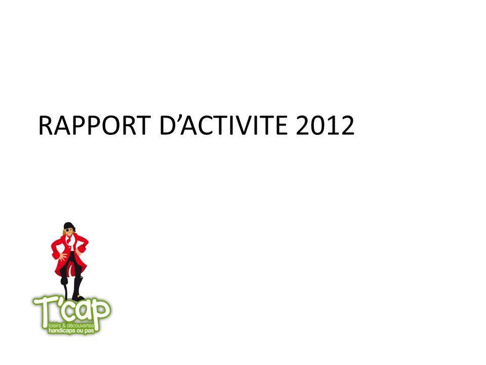 RAPPORT D'ACTIVITE 2012