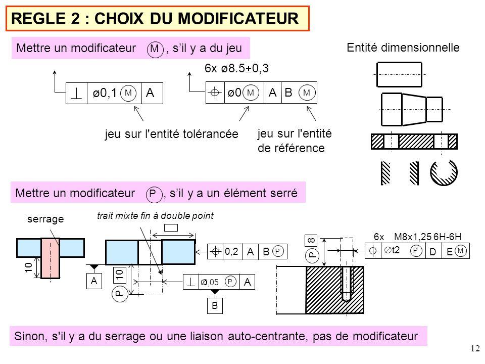 REGLE 2 : CHOIX DU MODIFICATEUR