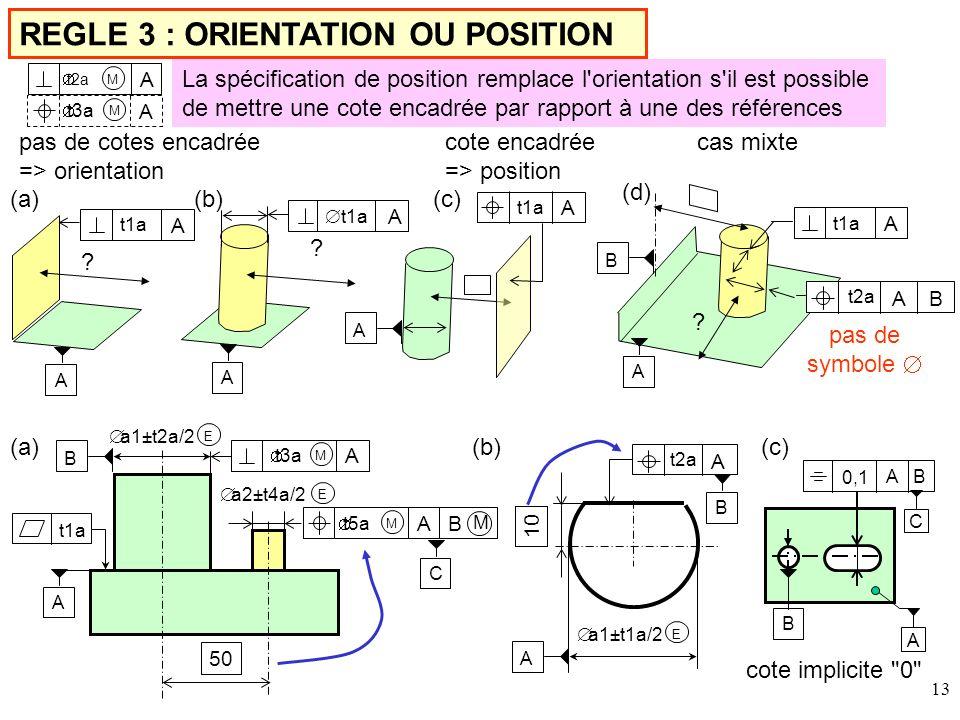 REGLE 3 : ORIENTATION OU POSITION