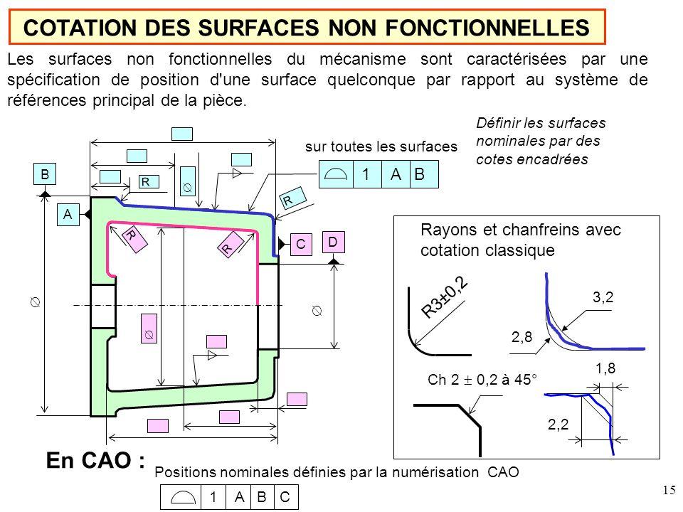 COTATION DES SURFACES NON FONCTIONNELLES