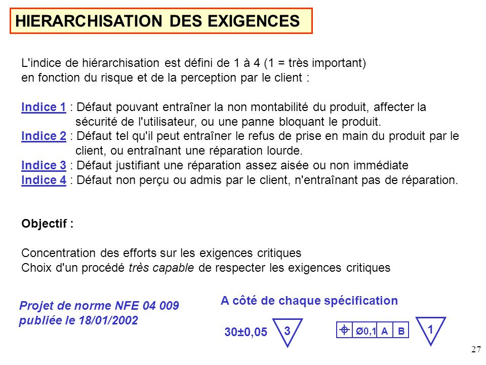 HIERARCHISATION DES EXIGENCES