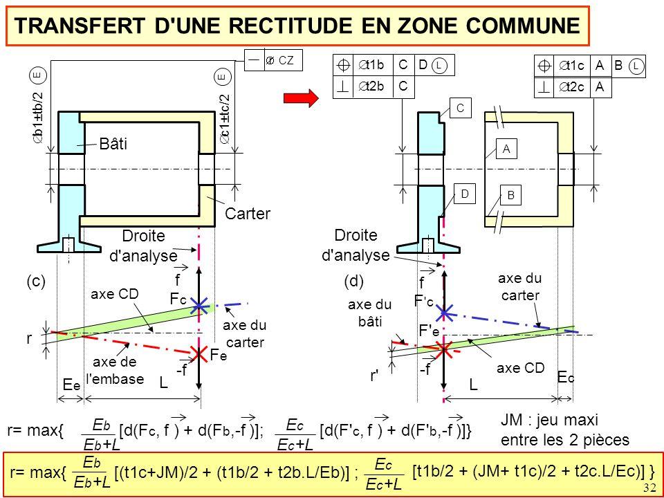 TRANSFERT D UNE RECTITUDE EN ZONE COMMUNE