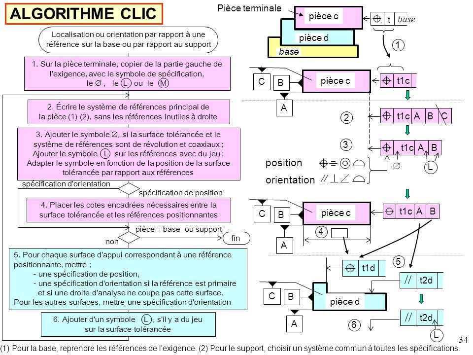 ALGORITHME CLIC position orientation Pièce terminale pièce c t base