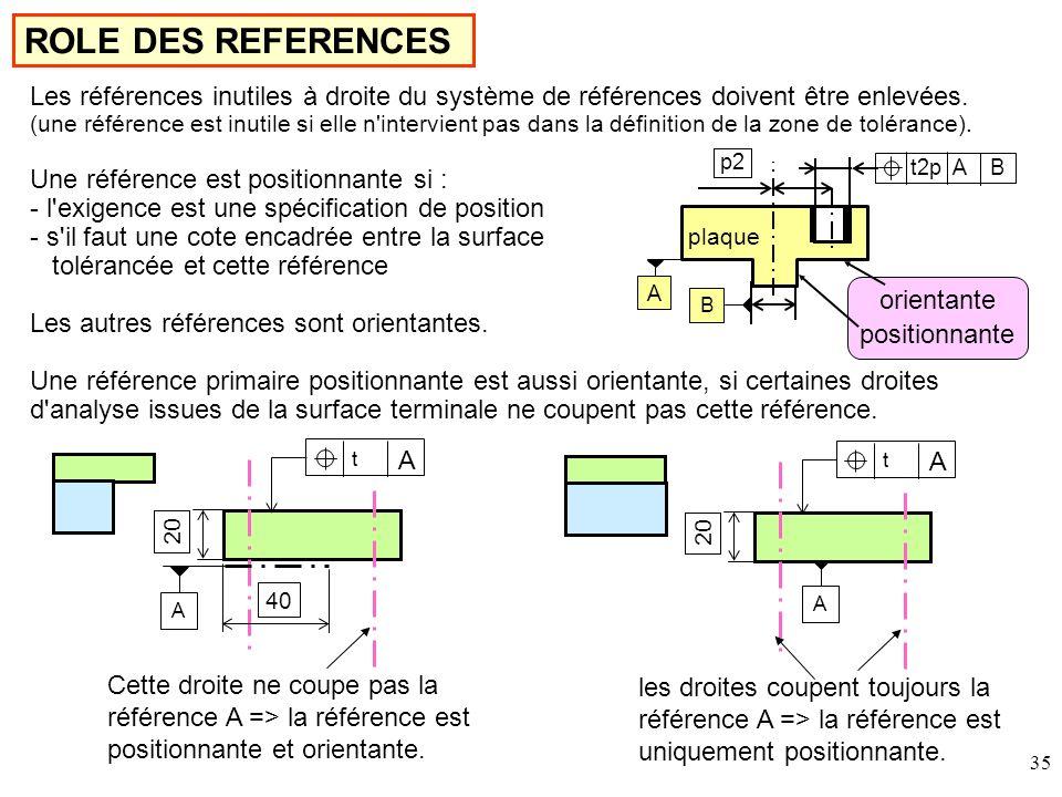 ROLE DES REFERENCES Les références inutiles à droite du système de références doivent être enlevées.