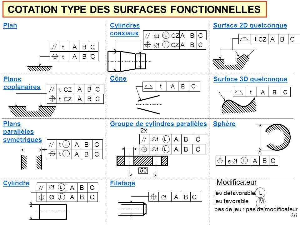 COTATION TYPE DES SURFACES FONCTIONNELLES