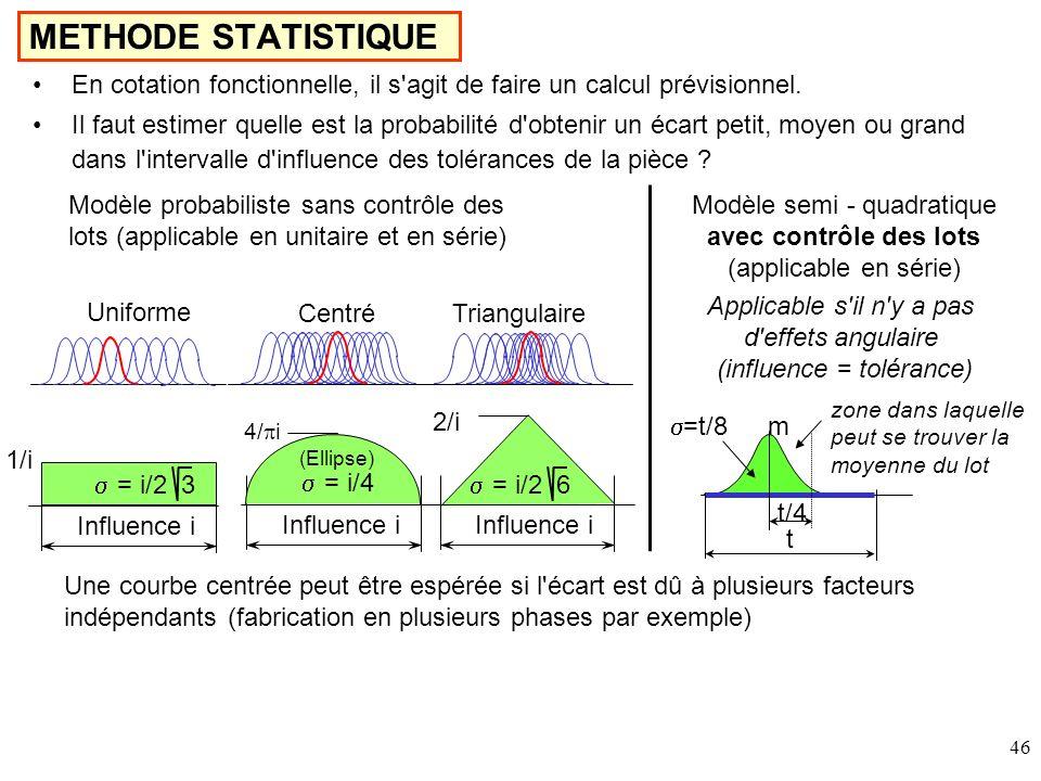 METHODE STATISTIQUE En cotation fonctionnelle, il s agit de faire un calcul prévisionnel.