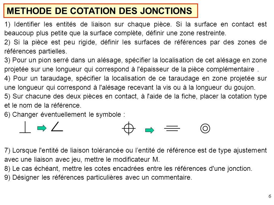 METHODE DE COTATION DES JONCTIONS