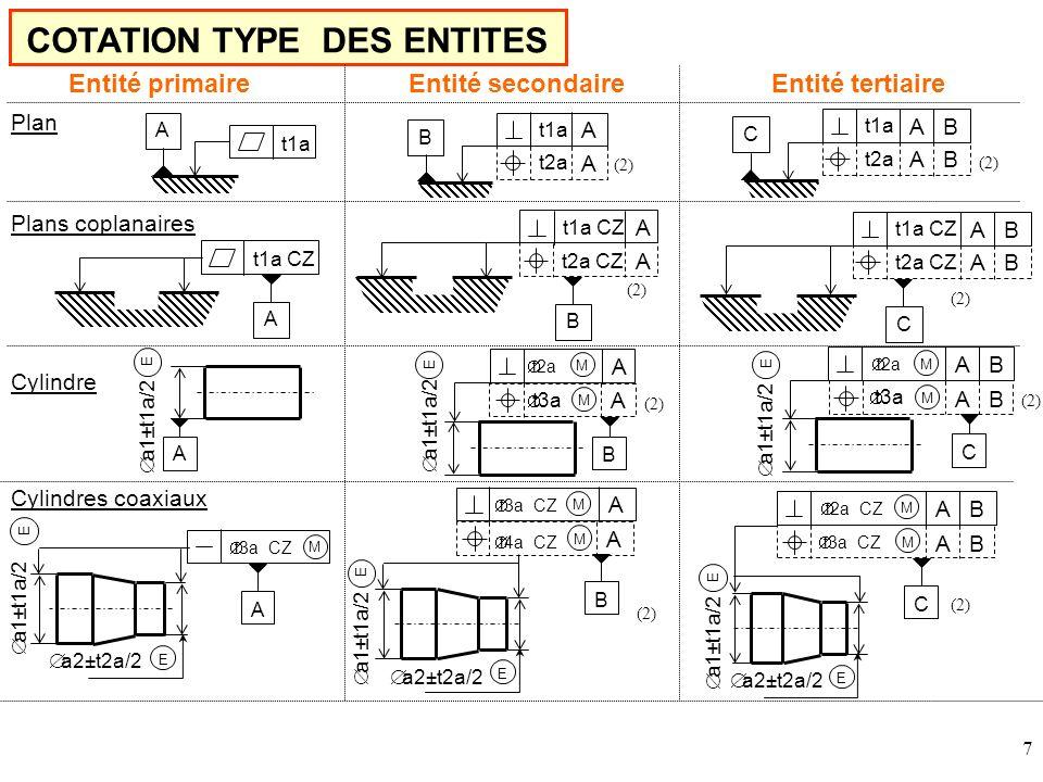 COTATION TYPE DES ENTITES