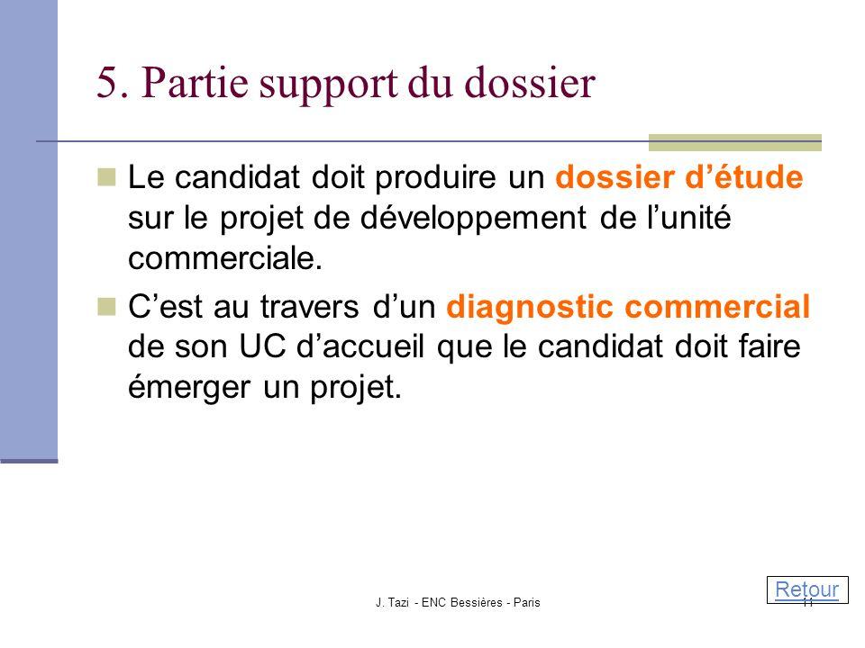 5. Partie support du dossier
